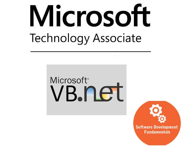 Software Development Fundamentals (VB)